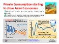Econchart Asiagrowth1 012010