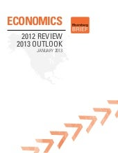 Economics 2012 Review