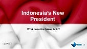 Indonesia's New President: What doe...