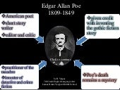Edgar Allan Poe Project