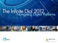 The Infinite Dial 2012: Navigating Digital Platforms