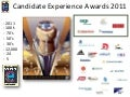 The Candidate Experience Awards: Recognizing Employers With The Best Candidate Experience
