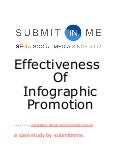Of Infographic Promotion – A Case Study