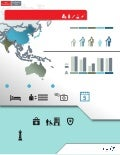 The Shifting Landscape of Healthcare in Asia-Pacific Japanese Infographic