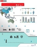 The Shifting Landscape of Healthcare in Asia-Pacific Korean Infographic