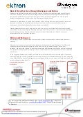 Ektron and Rackspace Datasheet