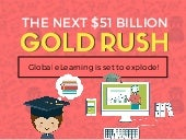 The Next $51 Billion Gold Rush: Global Elearning Trends
