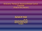 Endocrine Therapy In Advanced Breas...