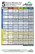 Energy Management Program Maturity Matrix