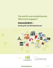 Engagement Top100 Global Brands