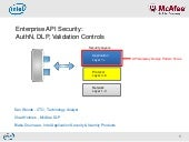 Enterprise API Security & Data Loss...