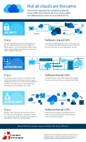 The enterprise cloud market: A competitive overview - Infographic