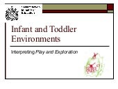 Early Learning Environments