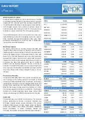 Epic research daily special report 10 june 2015