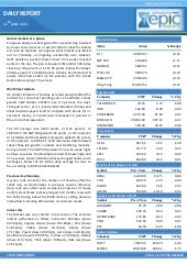 Epic research daily special report 12 june 2015