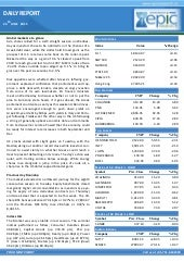 Epic research daily special report 24 june 2015