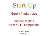 Equity in high-tech start-ups with ...