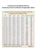 European Financial Market Indices for Month of September 2014