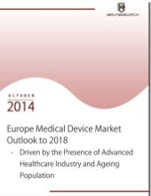 Europe medical device market future outlook projection