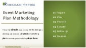 Event Marketing Plan Methodology