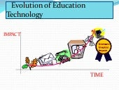 Evolution of education  technology
