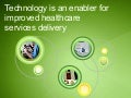 Exist Healthcare Applications Portfolio