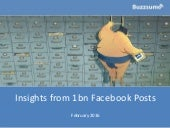How To Improve Facebook Engagement: Insights from 1bn Posts