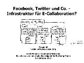 Facebook, Twitter und Co. - Infrastruktur für E-Collaboration?