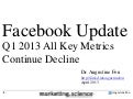 Facebook Q1 2013 Update Key Metrics Continue Decline by Augustine Fou