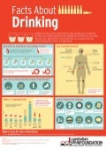 Facts about drinking