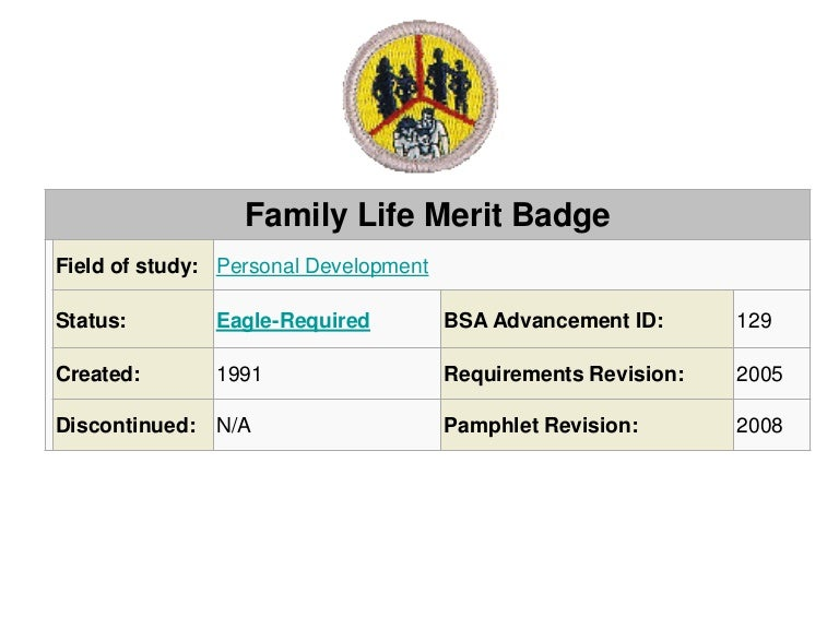 Printables Family Life Merit Badge Worksheet family life merit badge