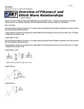 Fibonacci And Elliott Wave Relation...