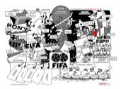 FIFA WorldcupBusiness Model