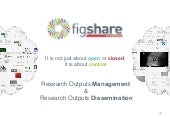 Figshare for institutions   presentation swets customer day 2014