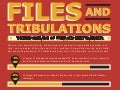 Managed File Transfer infographic - Files and Tribulations slideshow