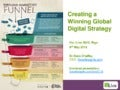 Creating a Winning Digital Stategy