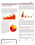 Fact Sheet: Inversión Publicitaria en Internet 2011