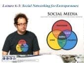 Social Media Marketing (Facebook & ...