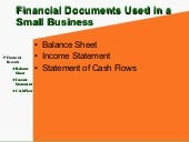 M6 L1 Financial Documents Used in a...