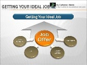 Getting Your Ideal Job by Catherine Adenle