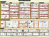 Internet of Things Landscape (Version 3.0)