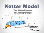 Kotter Model - The 8-Step Process for Leading Change