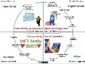 Flipped Classroom: The Full Picture