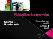 Fluctuations in rupee value arti