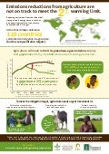 Annual emissions reductions from agriculture must reach 1 Gigatonne per year by 2030 to stay within 2°C warming limit