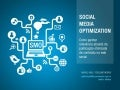 SMO Técnicas de Social Media Optimization - Focusnetworks - Rafael Kiso