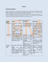 Foreign exchange management notes