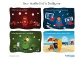Four Avatars Of A Designer by RapidValue Solutions