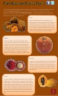 Four delicious exotic fruits