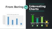 From Boring to Interesting Charts